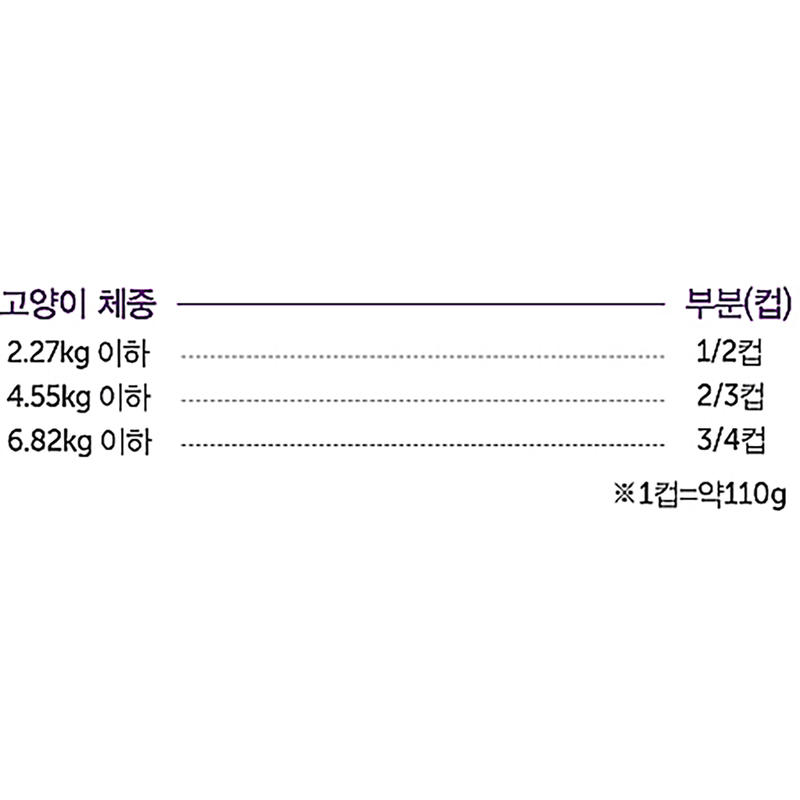 HALO 센서티브 씨푸드 메들리 1.36kg