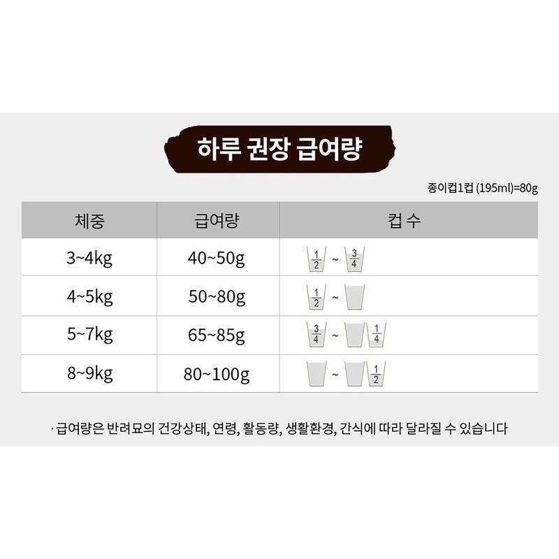 후새 캣 스테럴라이즈드 다이어트 30g
