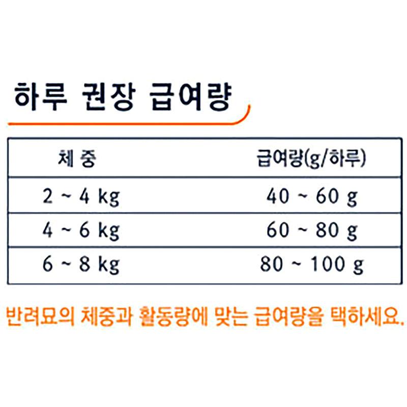 [ 1 + 1 ] 어드밴스 캣 센시티브 3kg